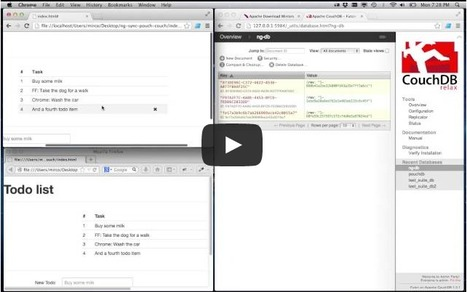 Sync multiple AngularJS apps without server via PouchDB | JavaScript for Line of Business Applications | Scoop.it