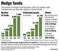madhedgefundtrader   Hedge Funds Management   Scoop.it