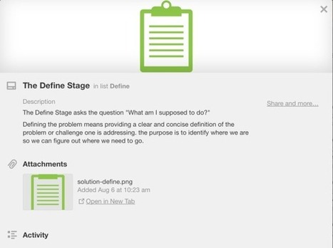 Free Resource for Teachers: Solution Fluency Trello Board | ID, E-learning & Social Media | Scoop.it
