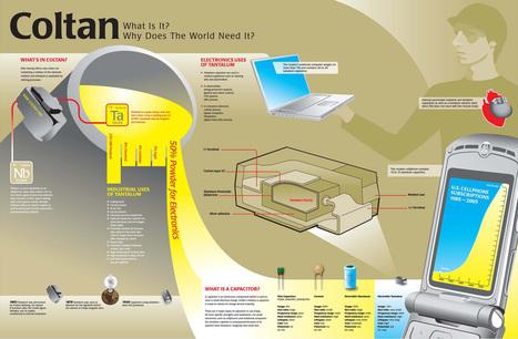 Coltan, qué es y para qué sirve | TECNOLOGÍA_aal66 | Scoop.it