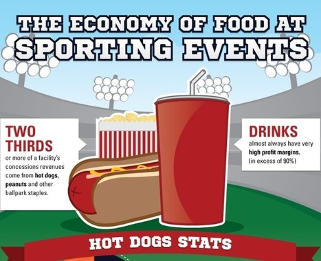 The Economy of Food at Sporting Events | Online Sports Facility Management: Piper, S | Scoop.it