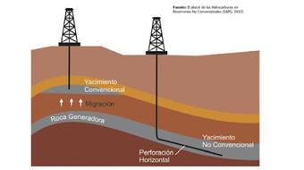 2015/10 Nuevo estudio muestra que el gas metano puede fluir a través de los pozos abandonados de fracking | Estudios, Informes y Reportajes sobre la Fractura Hidraulica Horizontal (fracking) | Scoop.it