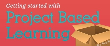 Project-based Learning: How to Get Started in Your Classroom | William Floyd Elementary - 21st Century Learning | Scoop.it