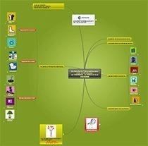 S'informer avec le Service Documentation | Recherche d'information et bibliothéconomie | Scoop.it