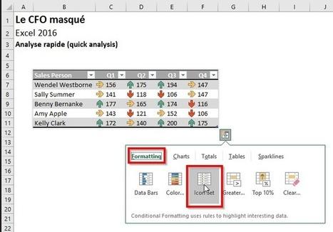 Excel : Découvrez les fonctionnalités d'analyse rapide et les recommandations – Le CFO masqué | Intelligence d'affaires | Scoop.it