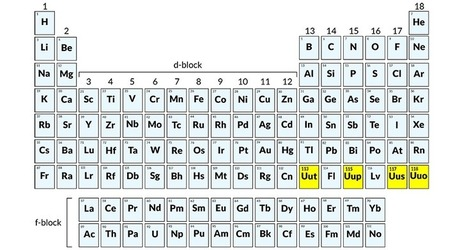 Four elements earn permanent seats on the periodic table | Science & Life | Scoop.it