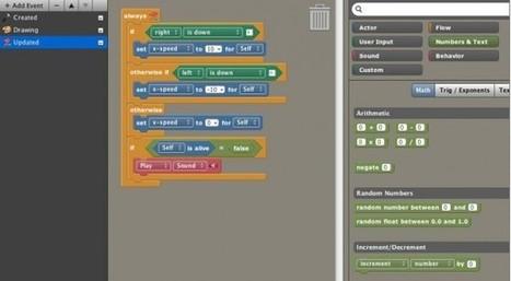 Stencyl, para crear juegos para móvil, Mac y Windows, sin necesidad de programar | Web 2.0 y sus aplicaciones | Scoop.it