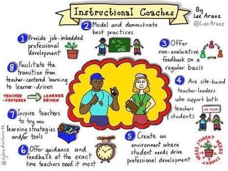 Instructional Coaches Make a Huge Impact | #Coaching #LEARNing2LEARN | Coaching in Education for learning and leadership | Scoop.it