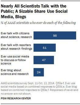 How Scientists Engage the Public | Open Science | Scoop.it
