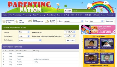 A list of Kanya Rashi Baby Boys Names from Parenting Nation | Indian Baby Names | Scoop.it