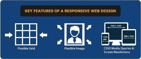 How to get responsive web design? | Web Design & Web Development India | Softqube Technologies | Scoop.it