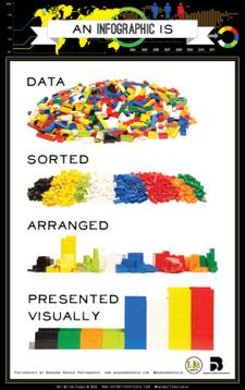Beeld werkt! Maak een infographic | Technologie in het onderwijs | Scoop.it
