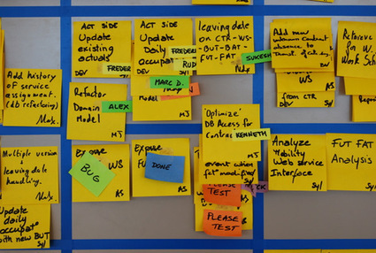 Visual Management Blog · Visual Management for Agile Teams | Alex t Business Innovation | Scoop.it