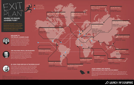 Where in the World Are Exiled Leaders? | Infographics | Scoop.it