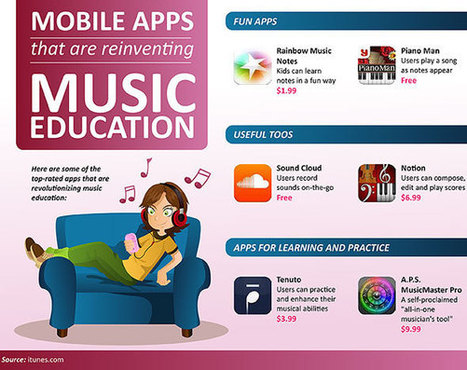 30 Mobile Apps Reinventing Music Education | compaTIC | Scoop.it