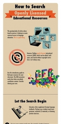 How to Search for Open Educational Resources Infographic | e ... | Resources to help you in class | Scoop.it
