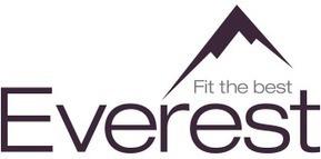 Kitchen Cheat Sheet | Everest Home Improvements | Numeracy YDB | Scoop.it