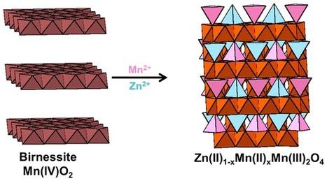 Impacts of Aqueous Mn(II) on the Sorption of Zn(II) by Hexagonal Birnessite | Mineralogy, Geochemistry, Mineral Surfaces & Nanogeoscience | Scoop.it