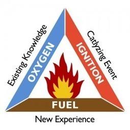 """""""On-Fire"""" Learning   e-Development   Scoop.it"""