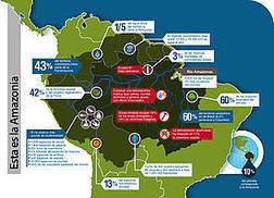 Blindan minería que devastaría la Amazonia | Agua | Scoop.it