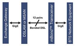 The Next Legacy Plant Evolution   OSP Magazine   #EAv (e)LOCRIS - Is Empire Avenue worth it?   Scoop.it