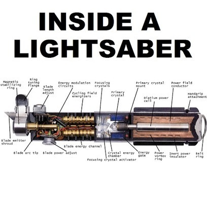 The Lighter Side of the Force: Inside a Lightsaber | VIM | Scoop.it