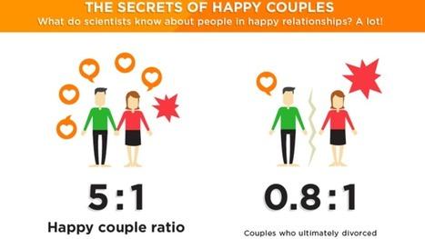 This Infographic Reveals the Secrets of the Happiest Couples | historias de amatista | Scoop.it