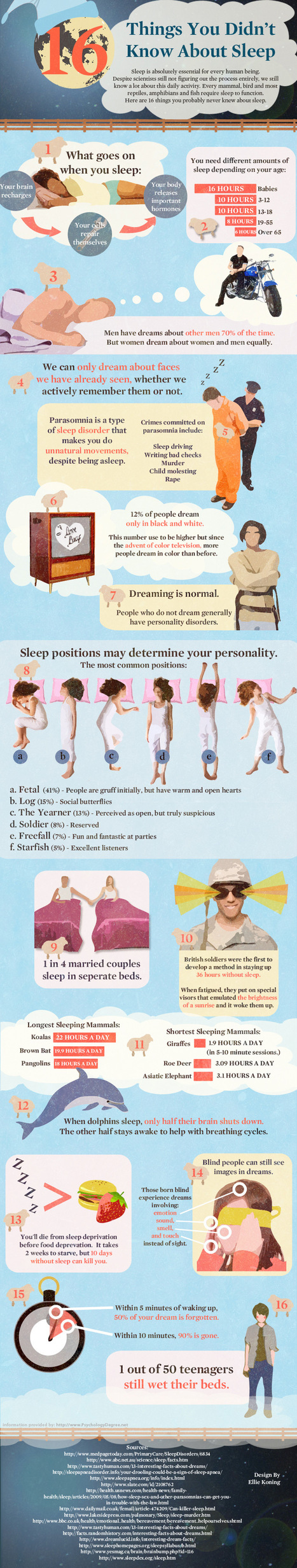 16 Facts About Sleep [infographic]   EPIC Infographic   Scoop.it