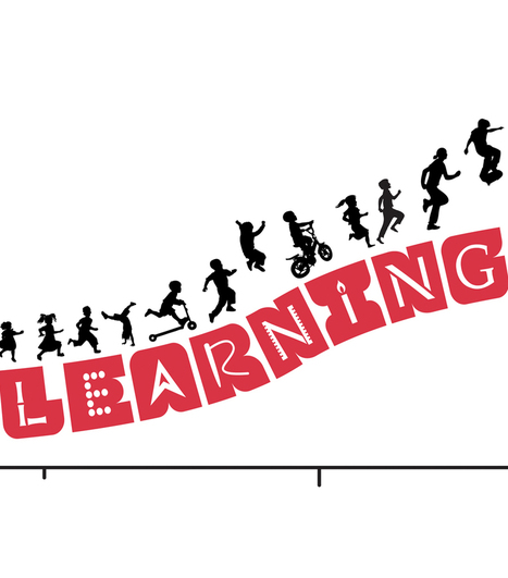 The Learning Curve 2014 | Learning skills and literacies | Scoop.it
