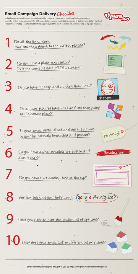 Email Campaign Delivery Checklist | social media marketing | Scoop.it