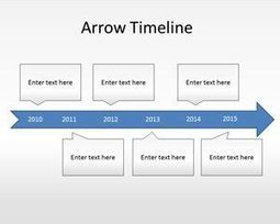 Free Arrow Timeline Diagram PowerPoint Template for Presentations | PowerPoint Animation Free Download | Scoop.it