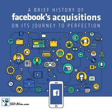 Facebook's Acquisitions on its Journey to Perfection | Allround Social Media Marketing | Scoop.it