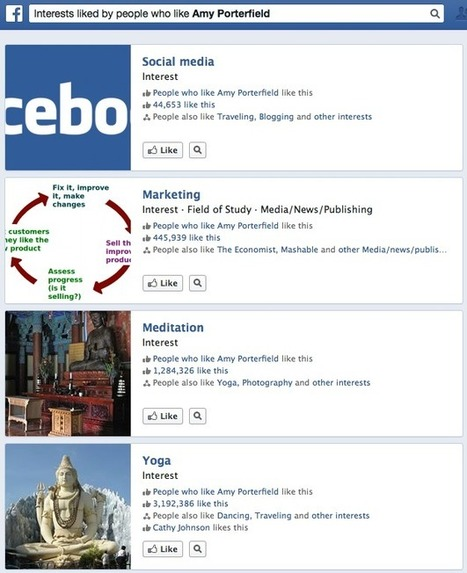 Facebook Marketing Plan, How to Grow Your Business With Facebook | Social Biz: Social Business and the Internet | Scoop.it