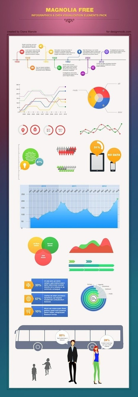 30+ Latest Free Infographic Design Kits | silhouette downloads | Scoop.it
