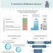 Infographie : Achats en ligne : les clients che...   Business   Webmarketing   Management   Scoop.it