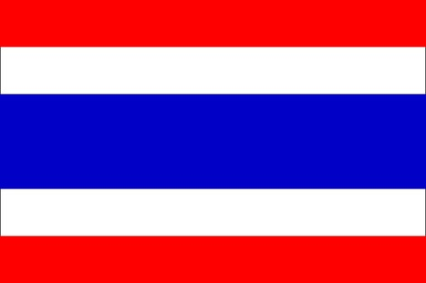 Visa Requirements For Thailand ~ Living Gringo | living gringo | Scoop.it