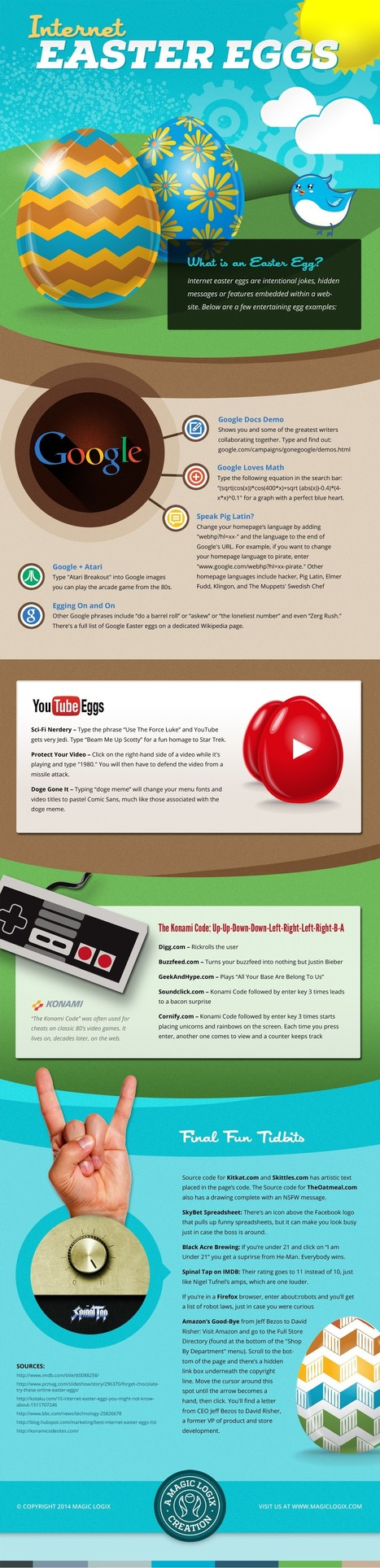 Cool & Interesting Easter Eggs on the Internet | All Infographics | Scoop.it