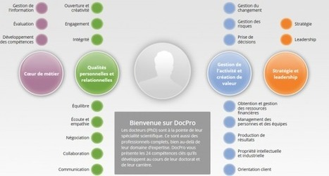 Une plateforme web pour valoriser les compétences des docteurs en entreprise | Poursuite de carrière des docteurs - PhDs career | Scoop.it