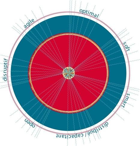 Transitions : les 7 leviers de la révolution numérique | La révolution numérique - Digital Revolution | Scoop.it