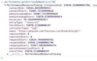 Beacon performance / Stoyan's phpied.com | nodeJS and Web APIs | Scoop.it