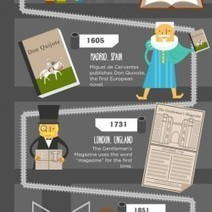 Publishing to the People: The History of Published Word | Visual.ly | Correlation of money and happiness | Scoop.it