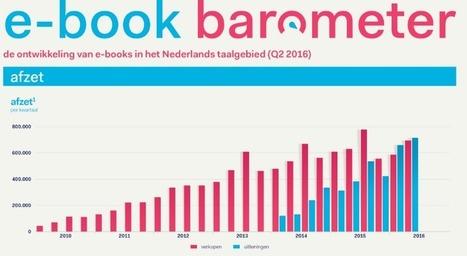 E-books lenen steeds populairder, verkoop stijgt weer | Online uitgeven | Scoop.it