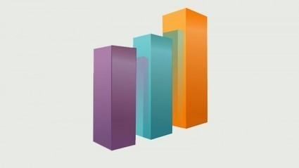 Les tendances de l'e-commerce en 2015 - Market Academy - Expertise Garantie   Transformation numérique   Scoop.it