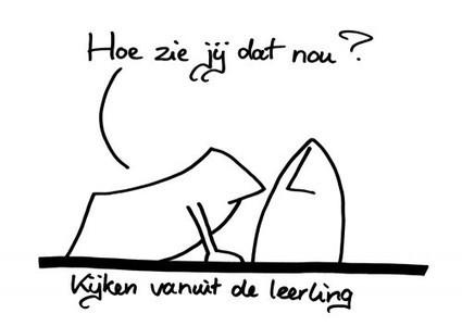Alles draaitin het onderwijs om de dialoog tussen leraar en leerling. | Dialoog | Scoop.it