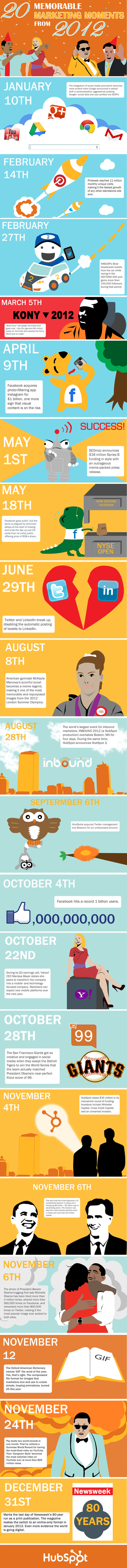 20 of the Most Memorable Marketing Moments in 2012 [INFOGRAPHIC] | Social Media (network, technology, blog, community, virtual reality, etc...) | Scoop.it