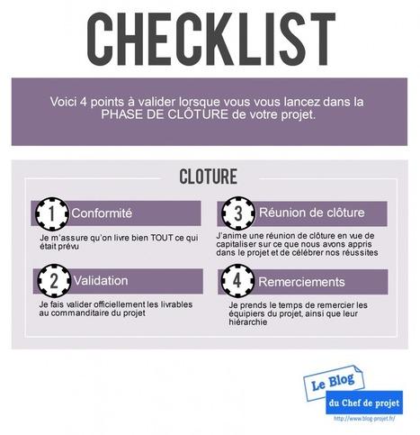 Checklist de la phase de clôture d'un projet - Le blog du Chef de projet | GP Gestion de projet | Scoop.it