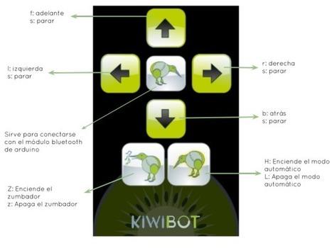 PrintBot Kiwibot controlado por APP y Bluetooth | TECNOLOGÍA_aal66 | Scoop.it