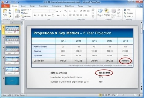 Financial Statement Templates For PowerPoint Presentations | PowerPoint Presentation Library | Scoop.it