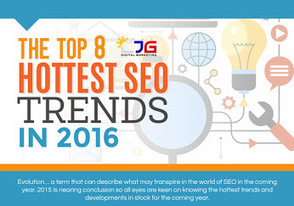 8 SEO Trends You Must Know for 2015 & 2016 | The Twinkie Awards | Scoop.it