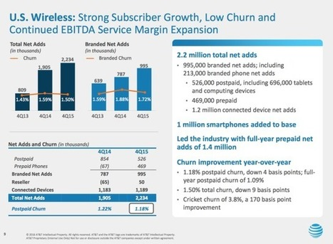 AT&T Adds 2.8 Million Customers but Wireless Revenue Falls   Mobile Video Challenges Worldwide   Scoop.it